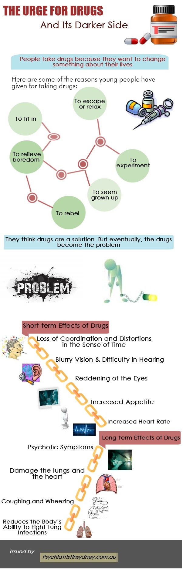 The Urge For Drugs